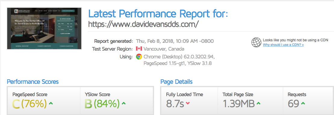 Page Speed GTMetrix After Results